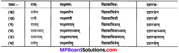MP Board Class 6th Sanskrit Solutions Chapter 12 रामचरितम् 2