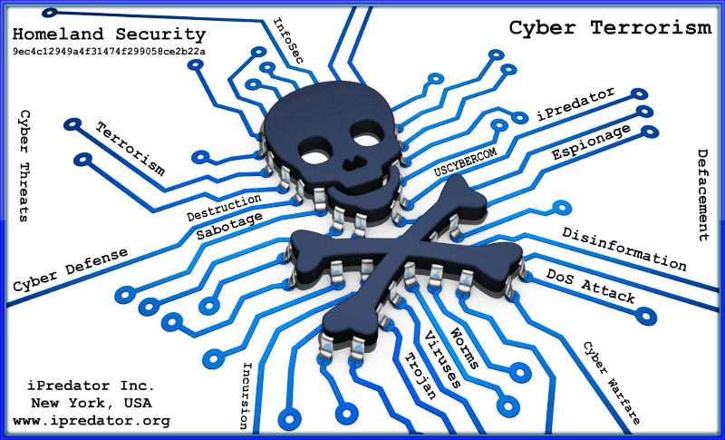 推動網路安全發展的背後動力:駭客、罪犯或恐怖主義?