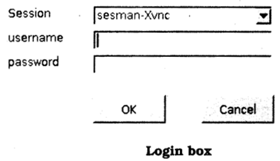 UP Board Solutions for Class 10 Computer Science Chapter 5 Linux Operating System