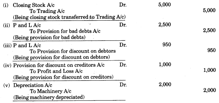 UP Board Solutions for Class 10 Commerce Chapter 2 Final Accounts with Simple Adjustments Q10