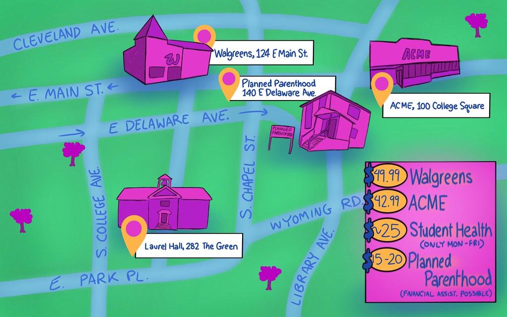 plan b illustration