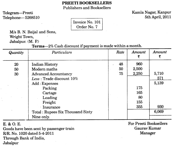UP Board Solutions for Class 10 Commerce Chapter 10 Invoice, Mercentile Agents and Account Sale Q3