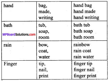 MP Board Class 6th General English Chapter 1 The Tree 1