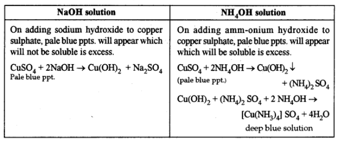 ICSE Chemistry Question Paper 2017 Solved for Class 10 - 5