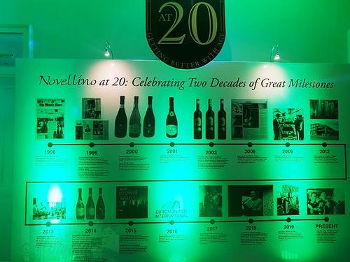 Novellino Wines 20 year anniversary