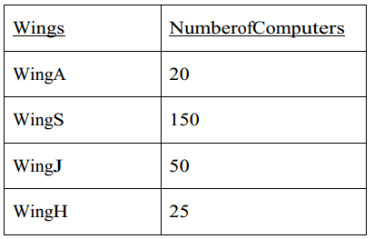 CBSE Sample Question Papers for Class 12 Computer Science Old 2020-7