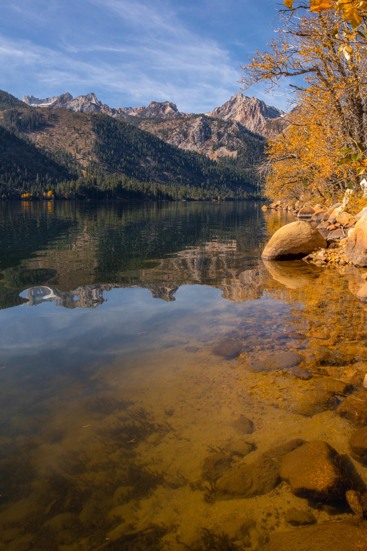 10.20. Twin Lakes