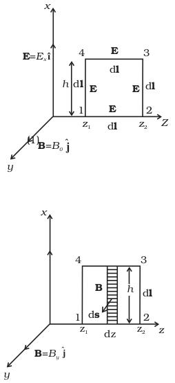 NCERT Exemplar Class 12 Physics Chapter 8 Electromagnetic
