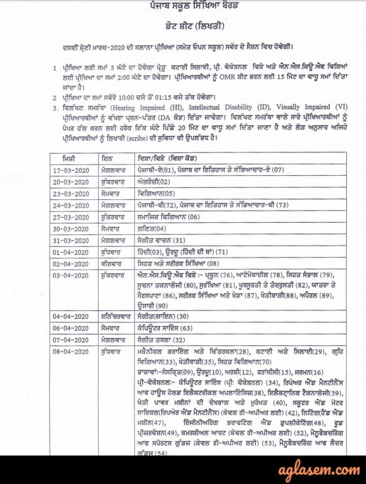 Punjab Open 10th Date Sheet March 2020