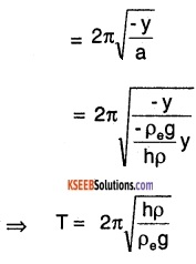 1st PUC Physics Question Bank Chapter 14 Oscillations