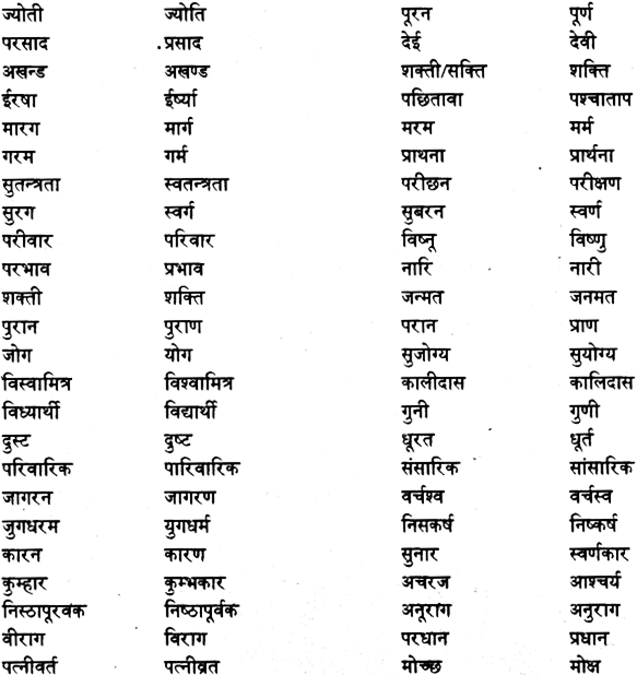Pure and Modified Words(तत्सम-तद्भव शब्द) 6
