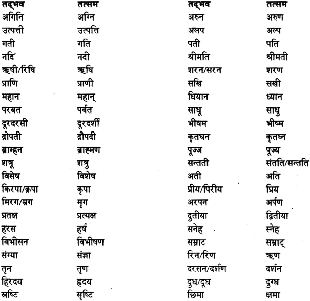 Pure and Modified Words(तत्सम-तद्भव शब्द) 1