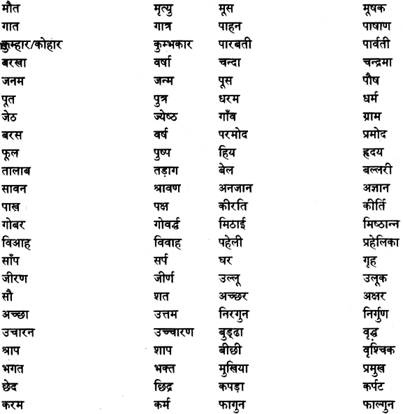 Pure and Modified Words(तत्सम-तद्भव शब्द) 10
