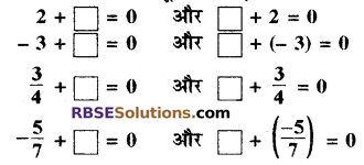 RBSE Solutions for Class 8 Maths Chapter 1 परिमेय संख्याएँ In Text Exercise-17