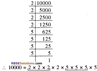 RBSE Solutions for Class 8 Maths Chapter 2 घन एवं घनमूल In Teaxt Exercise P28g