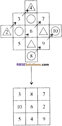 RBSE Solutions for Class 8 Maths Chapter 4 दिमागी कसरत In Text Exercise q55