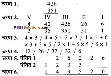 RBSE Solutions for Class 8 Maths Chapter 5 वैदिक गणित Additional Questions 2D