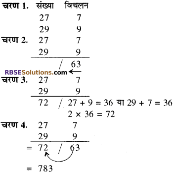 RBSE Solutions for Class 8 Maths Chapter 5 वैदिक गणित Ex 5.1 Q2a