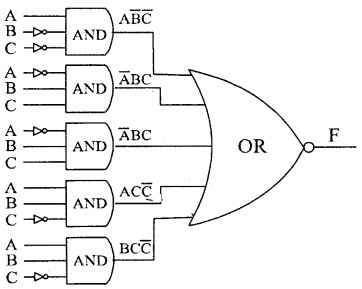 2nd PUC Computer Science Question Bank Chapter 2 Boolean