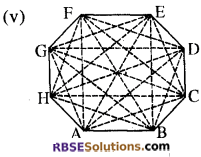 RBSE Solutions for Class 8 Maths Chapter 6 बहुभुज Ex 6.1 Q1b