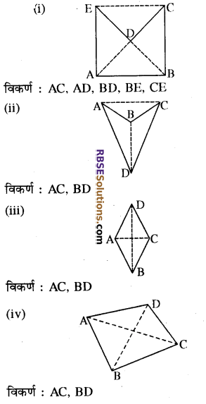 RBSE Solutions for Class 8 Maths Chapter 6 बहुभुज Ex 6.1 Q1a