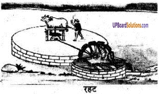 UP Board Solutions for Class 6 Agricultural Science Chapter 4 सिंचाई एवं सिंचाई के यन्त्र 3