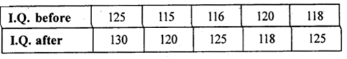 2nd PUC Statistics previous year Question paper March 2015 - 20