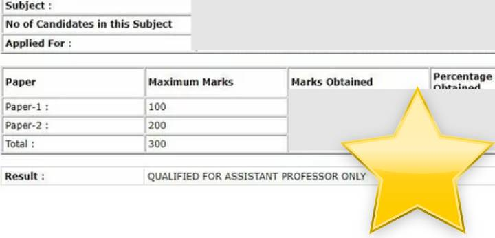 Qualified for Assistant Professor