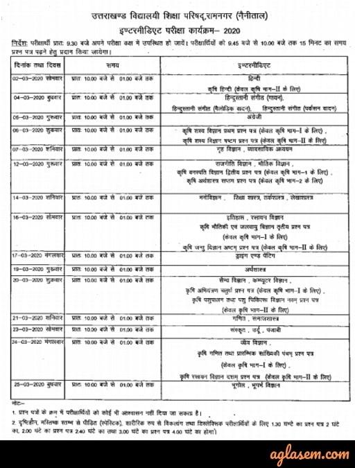 Uttarakhand Board 12th Date Sheet 2020