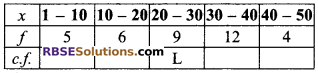 RBSE Solutions for Class 9 Maths Chapter 15 Statistics Additional Questions 1