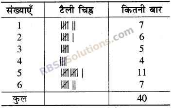 RBSE Solutions for Class 5 Maths Chapter 9 आँकड़े Additional Questions 6