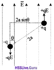 Plus Two Physics Chapter Wise Questions and Answers