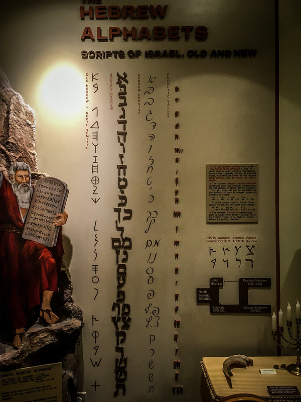 Museum of the Alphabet at JAARS