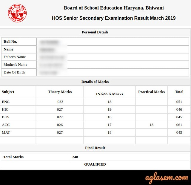 HOS 12th Result March 2020