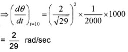 Plus Two Maths Application of Derivatives 3 Mark Questions and Answers 20