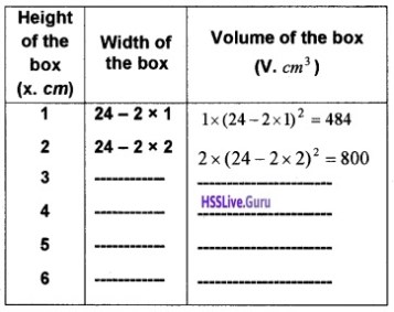 Plus Two Maths Application of Derivatives 6 Mark Questions and Answers 68
