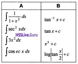 Plus Two Maths Integrals 6 Mark Questions and Answers 85