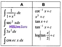 Plus Two Maths Integrals 6 Mark Questions and Answers 84