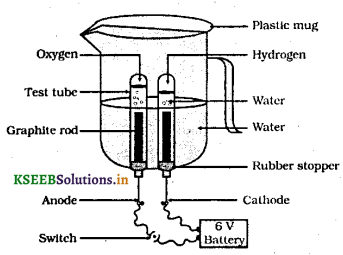KSEEB Solutions for Class 10 Science Chapter 1 Chemical