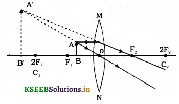 Karnataka SSLC Science Model Question Paper 4 with Answers