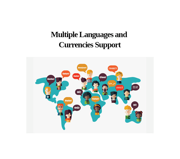 Multiple Languages and Currencies Support