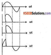 2nd PUC Electronics Question Bank Chapter 9 Power Electronics and its Applications 14