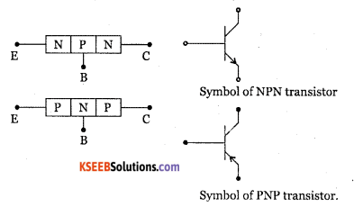 2nd PUC Electronics Question Bank Chapter 9 Power Electronics and its Applications 20