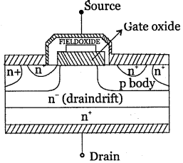 2nd PUC Electronics Question Bank Chapter 9 Power Electronics and its Applications 26