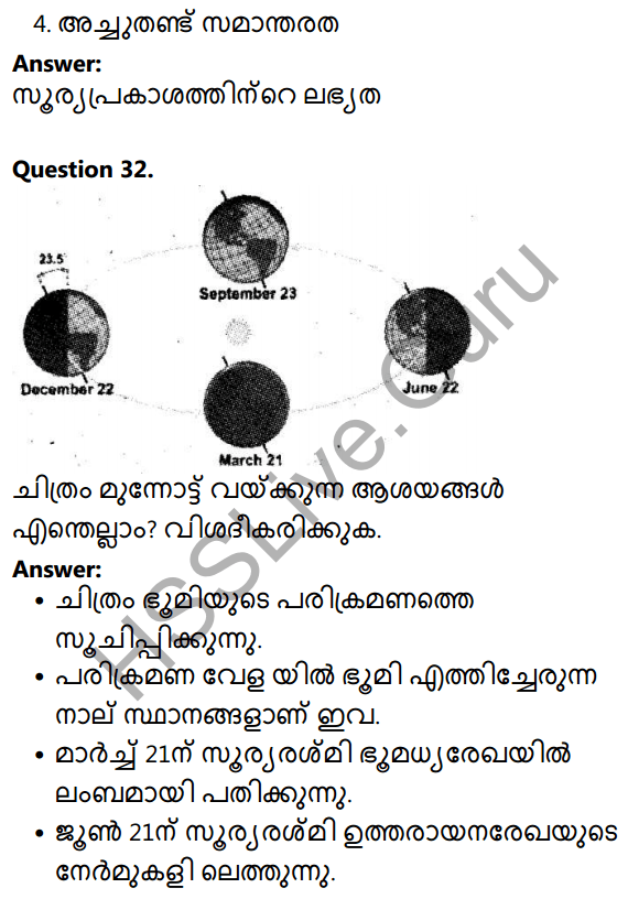 Kerala Syllabus 10th Standard Social Science Solutions