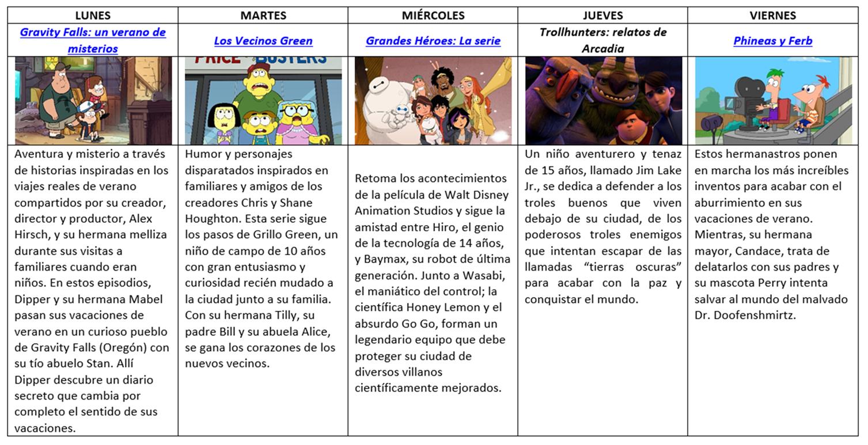 Abril trae las mejores series animadas a Disney XD