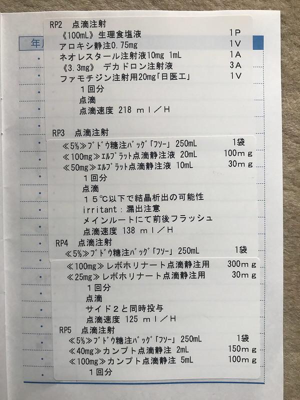 Medication record