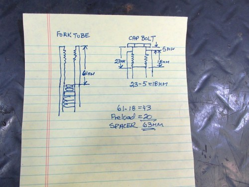 How To Calculate The Length Of The PVC Spacer To Set The Fork Spring Preload