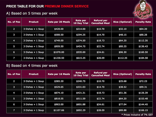 moms-cooking-pricing-table