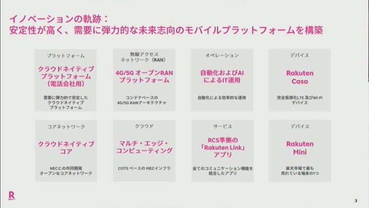 NIKKEI CHANNEL _ 世界デジタルサミット2020 -5G and NEXT- - Google Chrome 2020_06_08 16_02_20